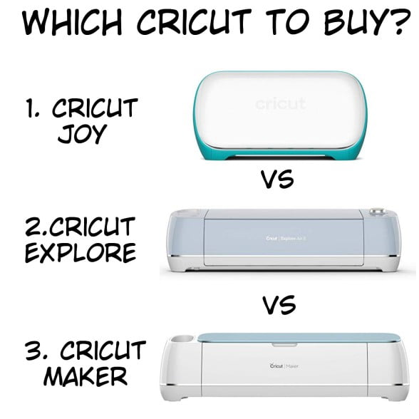 which cricut should I buy