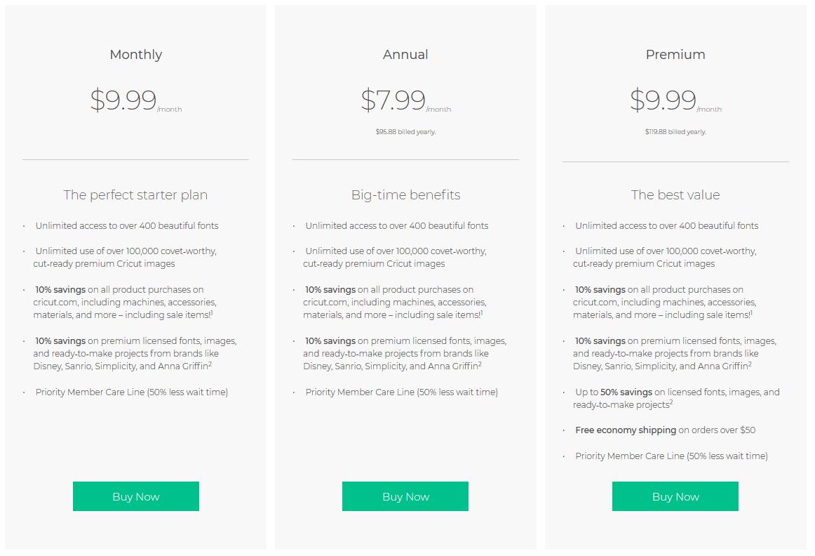 circut software cost
