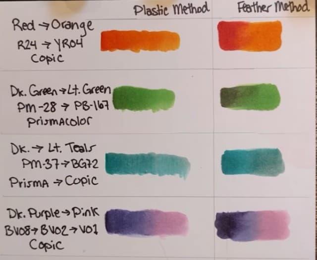 prismacolor vs copic marker blending