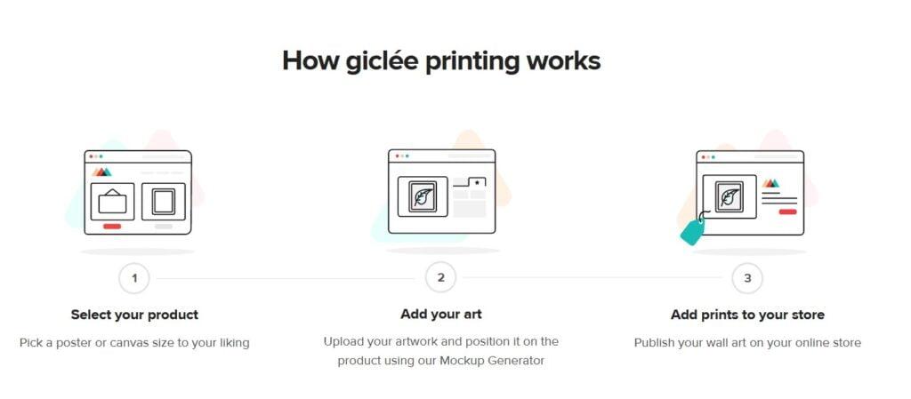 Make money as an artist by selling art prints online